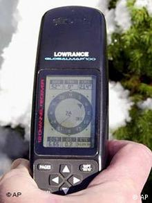 A hand holding a GPS receiver