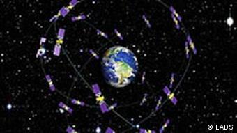 ESA: Galileo