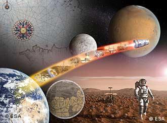 Like Washington, Europe also wants to send astronauts to Mars.