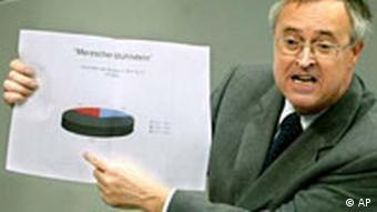 Bundestag Haushaltsdebatte Hans Eichel