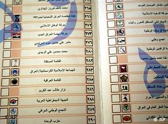 Wahlzettel: jede Partei hat ihr eigenes Symbol