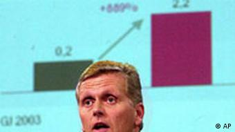 Uwe Ricke Telekom Jahresbilanz