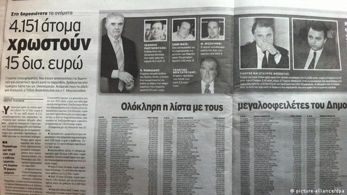 Griechenlands Liste der Schande