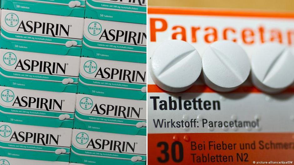 ما هي خطورة تناول مسكنات الألم دون وصفة الطبيب؟ | DW | 23.02.2015