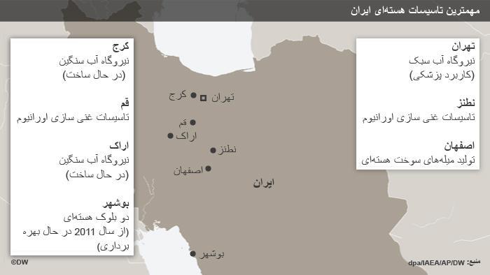 مهمترین تاسیسات هستهای ایران
