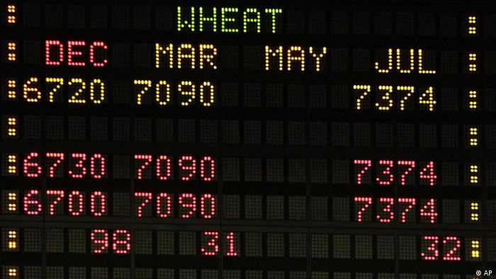 Getreidepreise