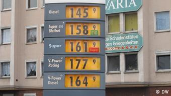 Benzinpreise köln aral