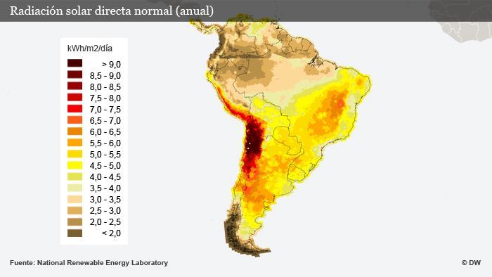 Radiación solar anual en América del Sur.