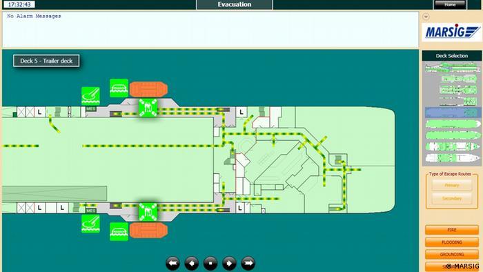 Ein Evakuierungsplan für die Passagierfähre Madras im Notfallmanagementsystem der Firma MARSIG (Ingenieurgesellschaft für Maritime Sicherheitstechnik und Management mbH Warnemünde) (Foto: MARSIG)