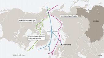 Karte Schifffahrt durch den Arktischen Ozean Englisch