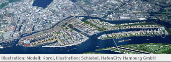 Hafencity Hamburg Gesamtperspektive Illustration: Modell: Korol, Illustration: Schiebel, HafenCity Hamburg GmbH