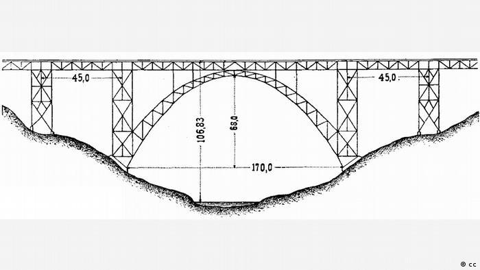 Проект моста с данными в метрах
