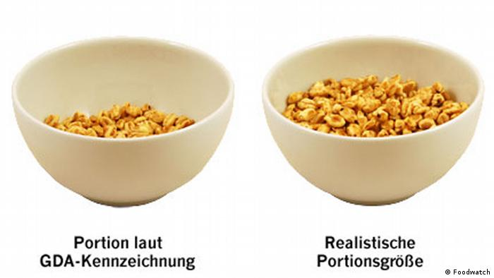 GDA-Angaben Portionsgröße (Foodwatch)