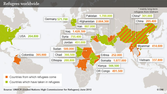 Refugee Camps Around The World Map.More Refugees Cross National Borders World Breakings News And