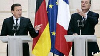 Jacques Chirac und Gerhard Schröder EU Gipfel