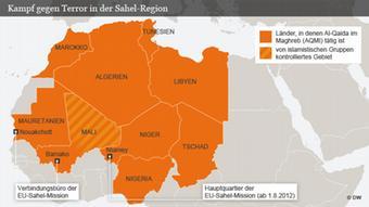 Infografik Kampf gegen Terror in der Sahel-Region