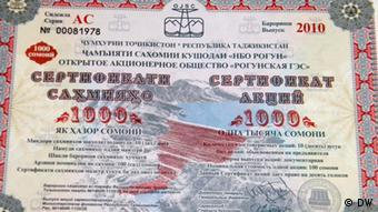 Акции Рогунской ГЭС