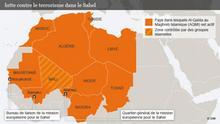 Infografik Kampf gegen Terror in der Sahel-Region Französisch