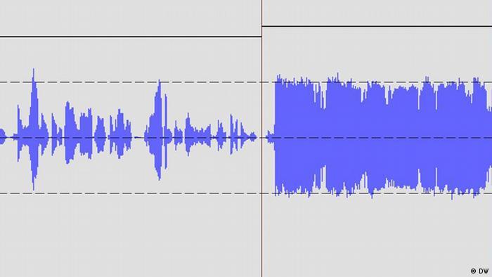 Lautheit: Tonkurve im Audioschnittprogramm