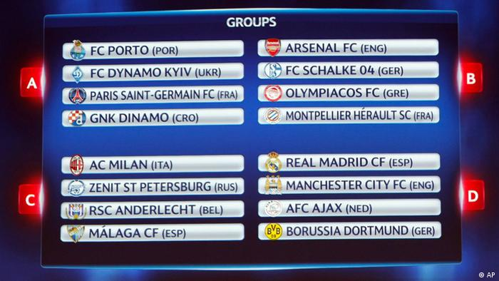 The final draw for the UEFA Champions League group A, B, C, D, is displayed on an electronic board after the draw, at the Grimaldi Forum, in Monaco, Thursday, Aug. 30, 2012. (Foto:Claude Paris/AP/dapd)