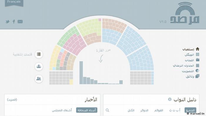 Ein Screenshot der Internetseite marsad.tn. (Quelle: http://marsad.tn, Eingestellt 12.09.2012)