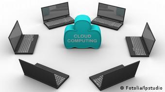 Symbolbild Cloud Computing
