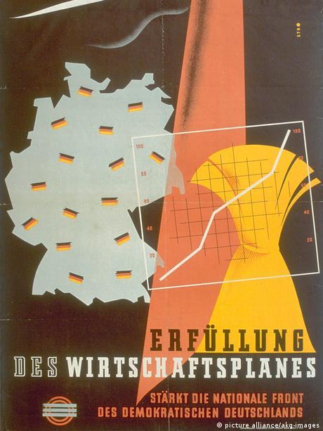 Planwirtschaft DDR