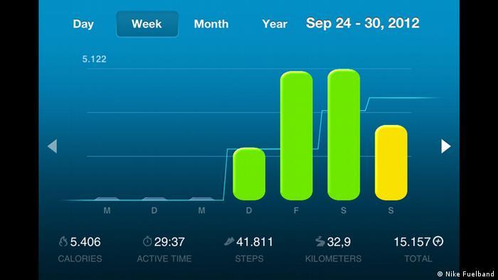 Fitness-App auf einem Handy