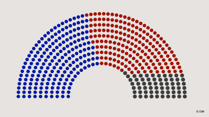The seats of the US House of Representatives are adjusted to show democrats, republicans, and Tea Party adherents.