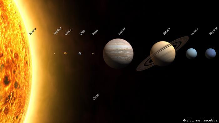 Unser Sonnensystem mit seinen acht Planeten