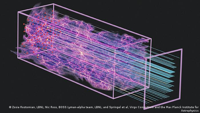graphic representation of distant quasars, hydrogen gas clusters and light measurements.