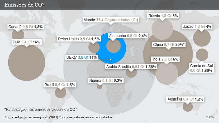 Infografik Wer stößt wie viel CO2 aus? POR