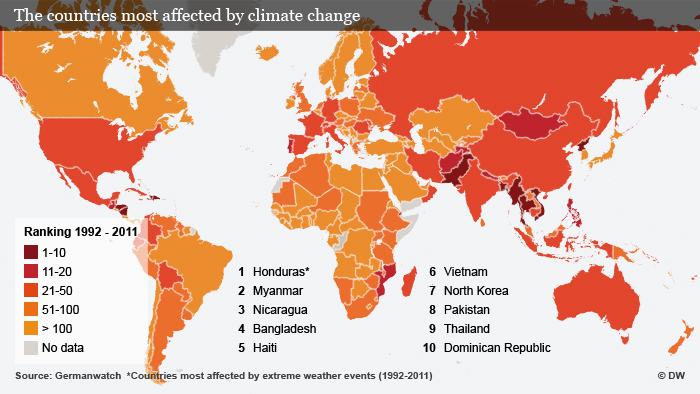 The countries most affected by climate change