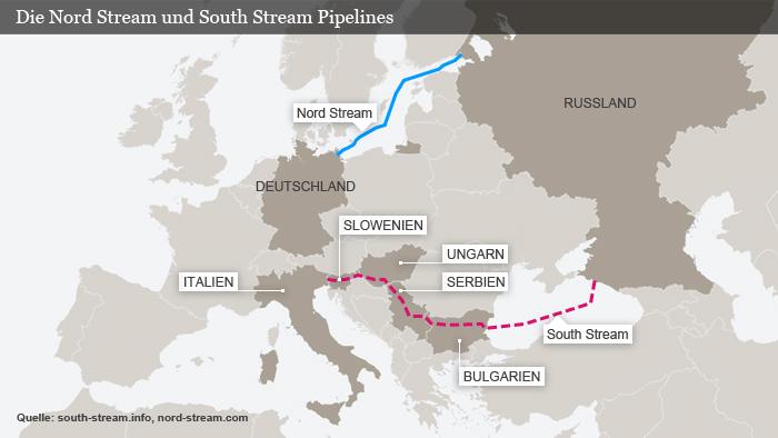 Nord Stream und South Stream (Grafik: dw)