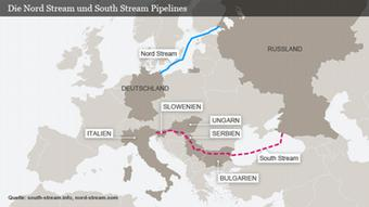 Karte Nord Stream und South Stream Pipelines