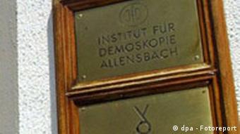 Institut für Demoskopie Allensbach Logo