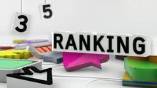 12.2012 DW Shift Ranking