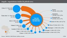 Infografik Afrikas Rohstoffe Angola Öl Französisch