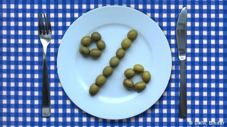 Blauweißkarierte Tischdecke mit Teller, auf dem ein Prozentzeichen aus Oliven gelegt ist. Foto: Antje Binder