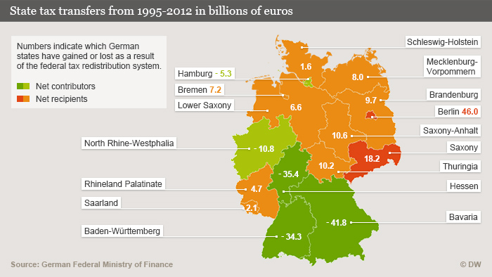 An infographic showing state-by-state finances in Germany.