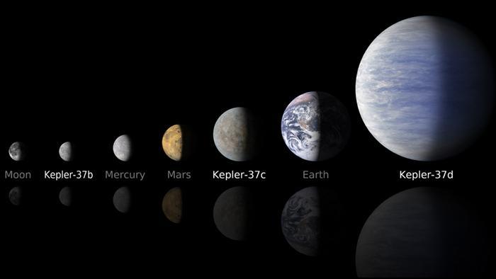دراسة تقلب الموازين: كواكب أخرى قد توفر فرص حياة أكثر من الأرض