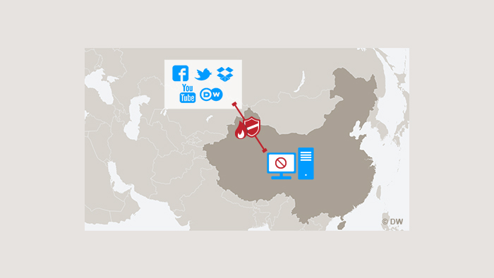 Infografik Bildergalerie Chinas Firewall Bild 02