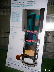 Diagram of turbines at wave power plant,Foto: Lauren Frayer,