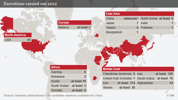 Informational graphic showing the numbers of death penalties implemented worldwide