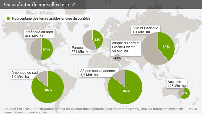 La chance quel est le potentiel de l afrique les - Quel est le plus grand port d afrique ...