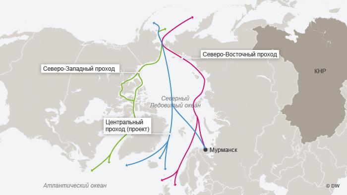 Варианты прохода судов в Северном Ледовитом океане