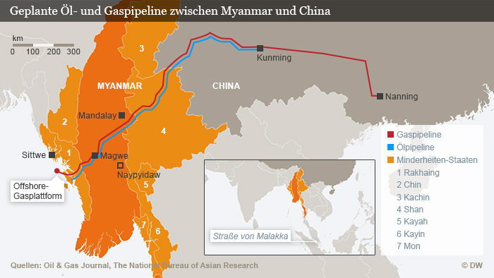 Infografik Pipeline Myanmar China