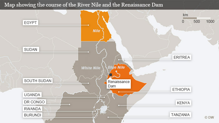 Map showing the course of the River Nile and the Renaissance Dam