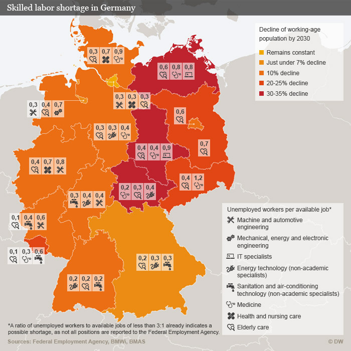 A graphic showing Germany's specialized labor shortage