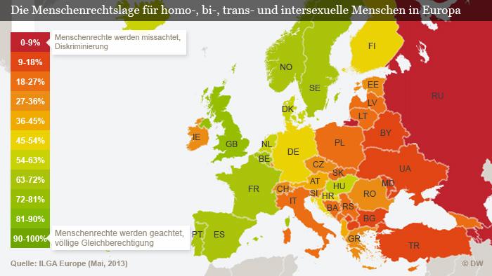 Die Grafik zeigt die unterschiedliche Situation der Menschenrechtslage für homo-, bi-, trans- und intersexuelle Menschen in Europa.